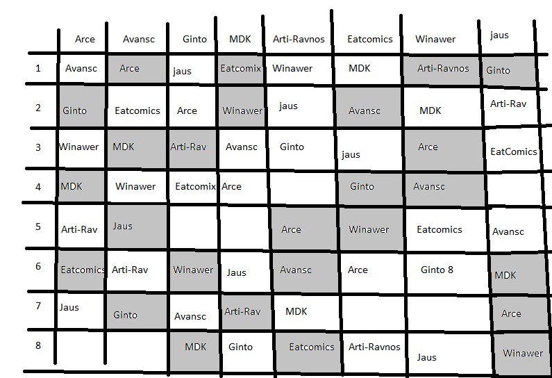 ghetto chess chart.png